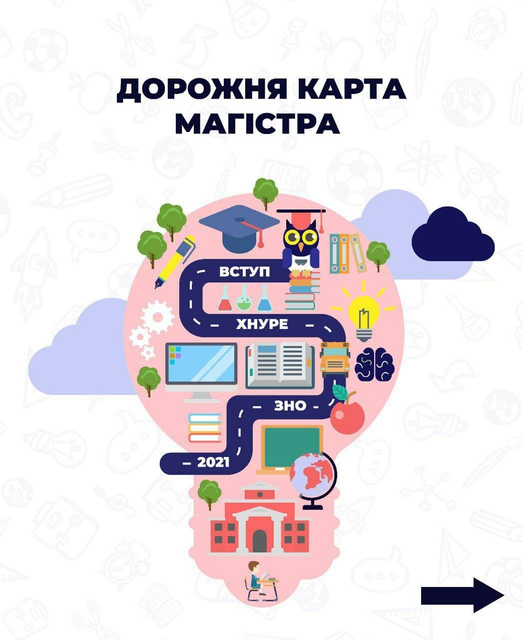Дорожня карта магiстра